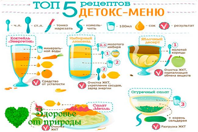 рецепты для очищения